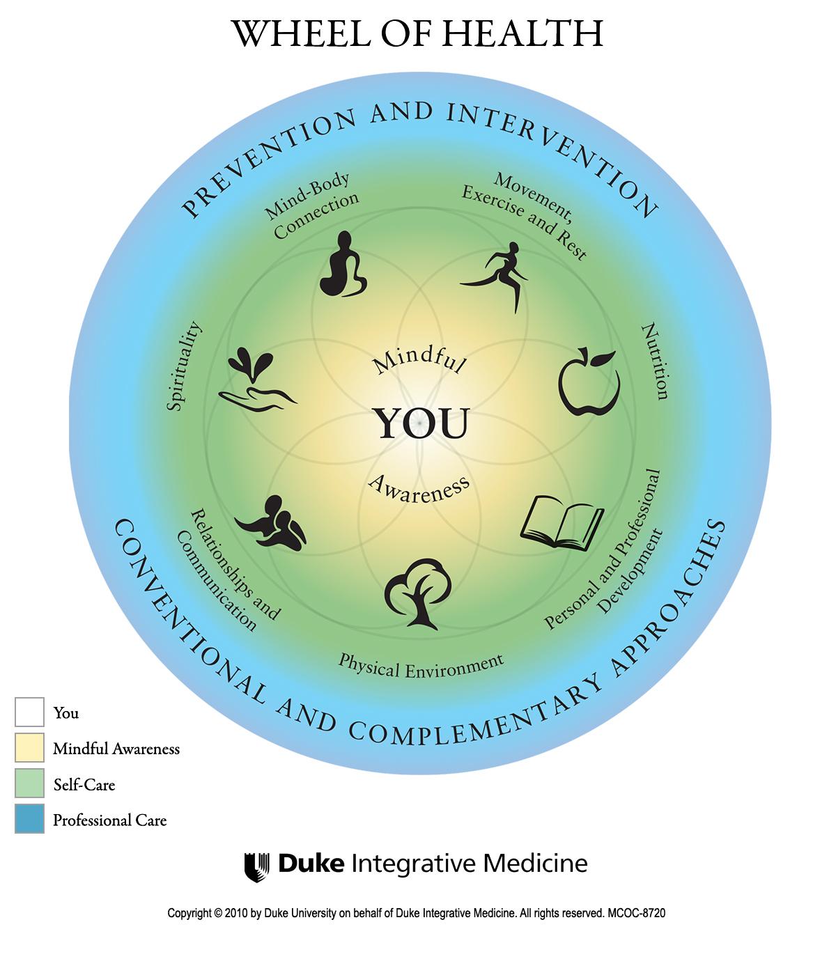 Health + Happiness, Poe Wellness Solutions, The Coaching Yogi