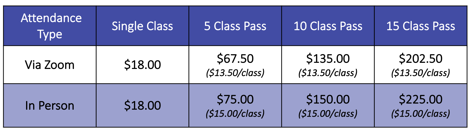 Poe Wellness Solutions Movement Class Fees